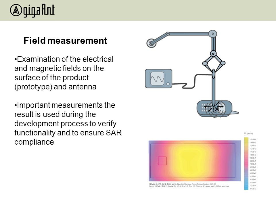 Field measurement Examination of the electrical and magnetic fields on the surface of the product (prototype) and antenna.