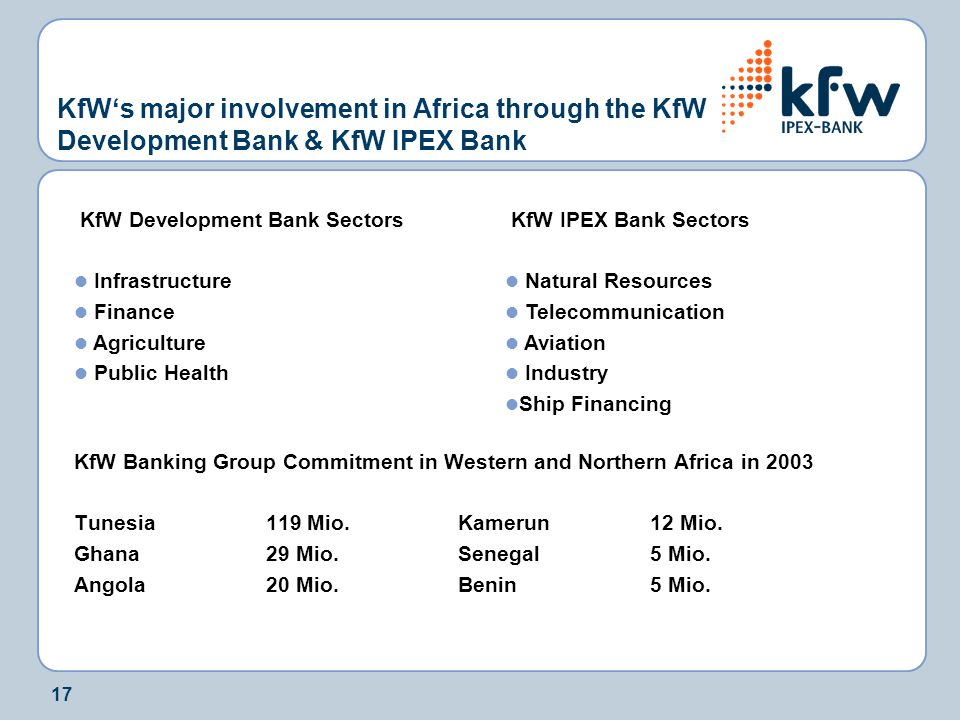 KfW's major involvement in Africa through the KfW Development Bank & KfW IPEX Bank
