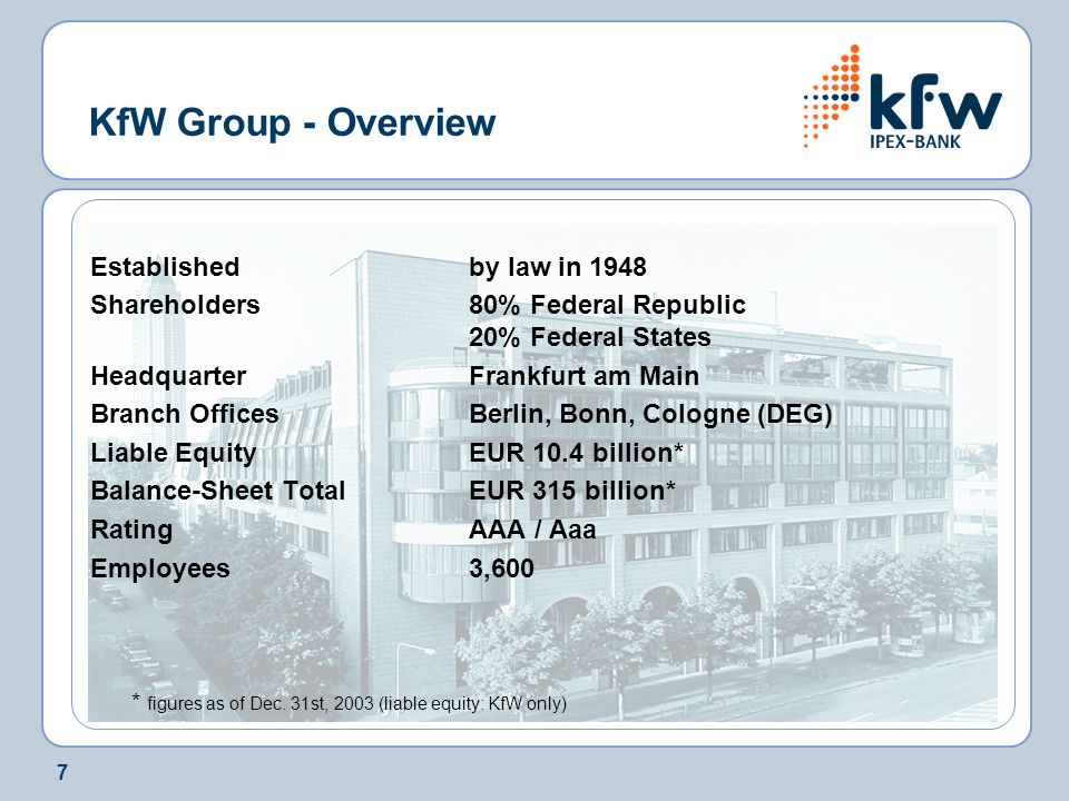 * figures as of Dec. 31st, 2003 (liable equity: KfW only)