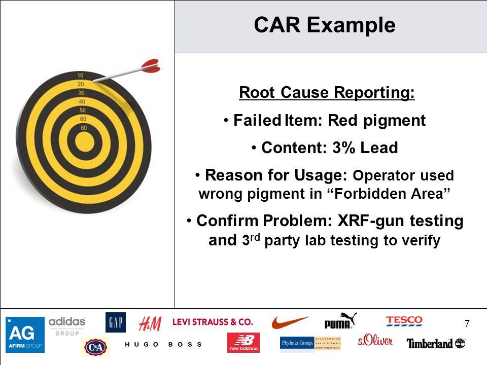 CAR Example Failed Item: Red pigment Content: 3% Lead