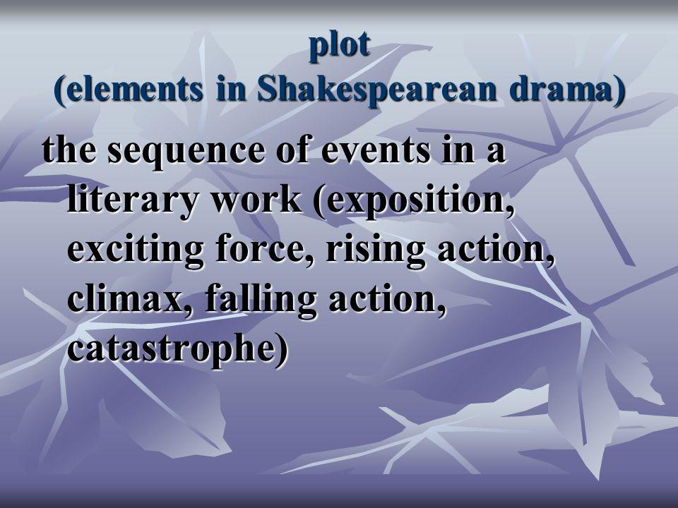 plot (elements in Shakespearean drama)
