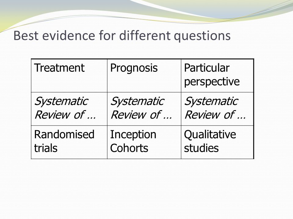 Best evidence for different questions