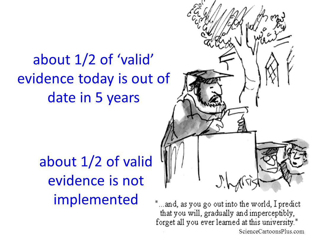 about 1/2 of 'valid' evidence today is out of date in 5 years