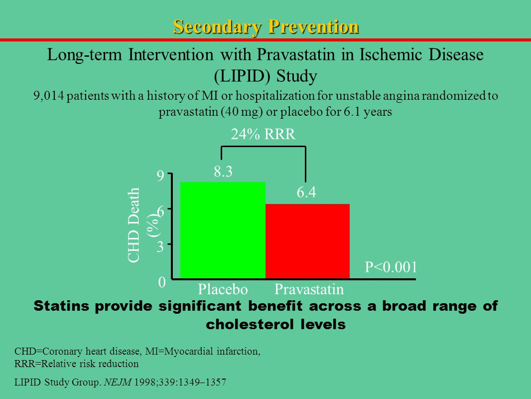 Secondary Prevention Long-term Intervention with Pravastatin in Ischemic Disease (LIPID) Study.