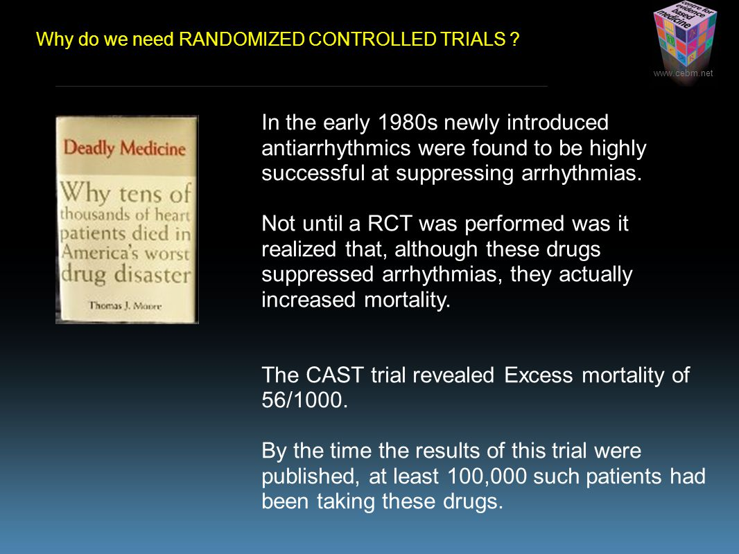 The CAST trial revealed Excess mortality of 56/1000.