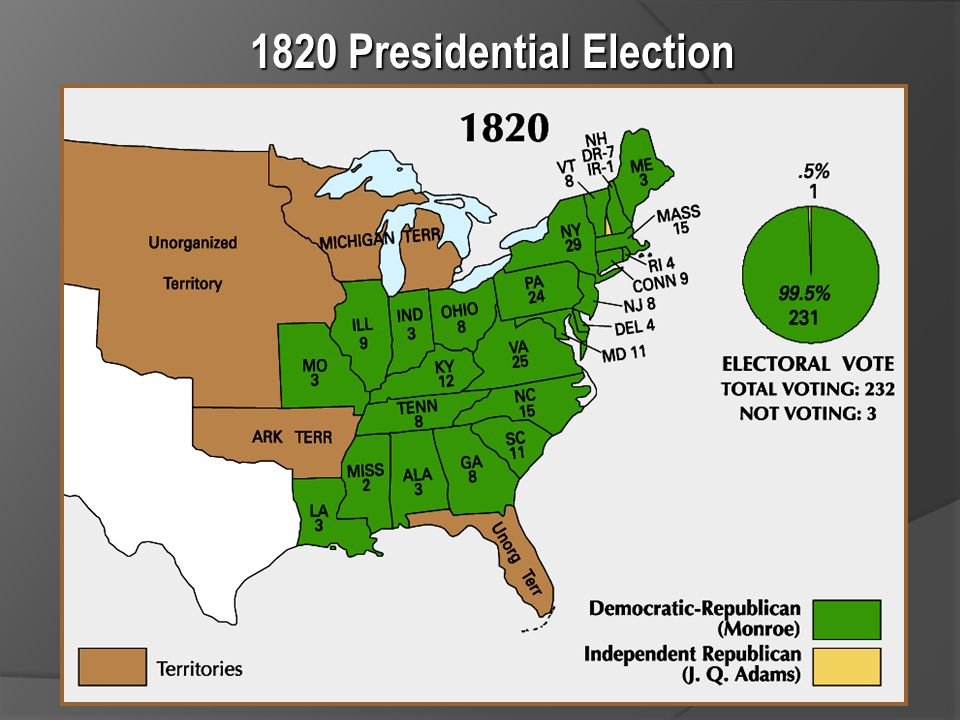 1820 Presidential Election