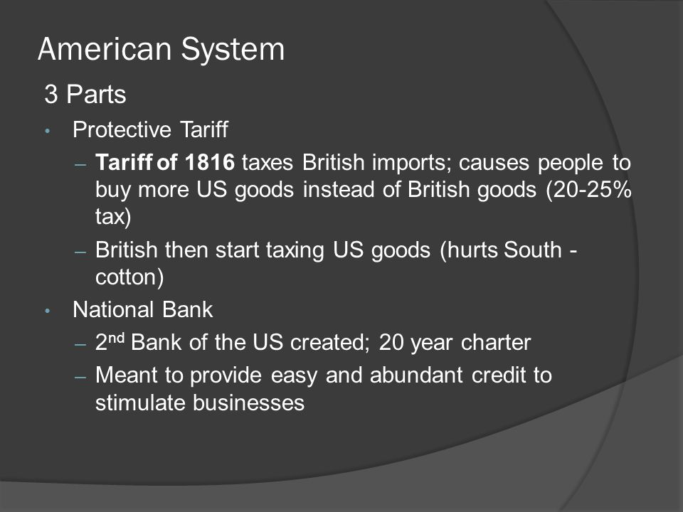 American System 3 Parts Protective Tariff