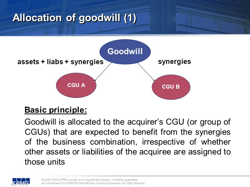 Allocation of goodwill (1)