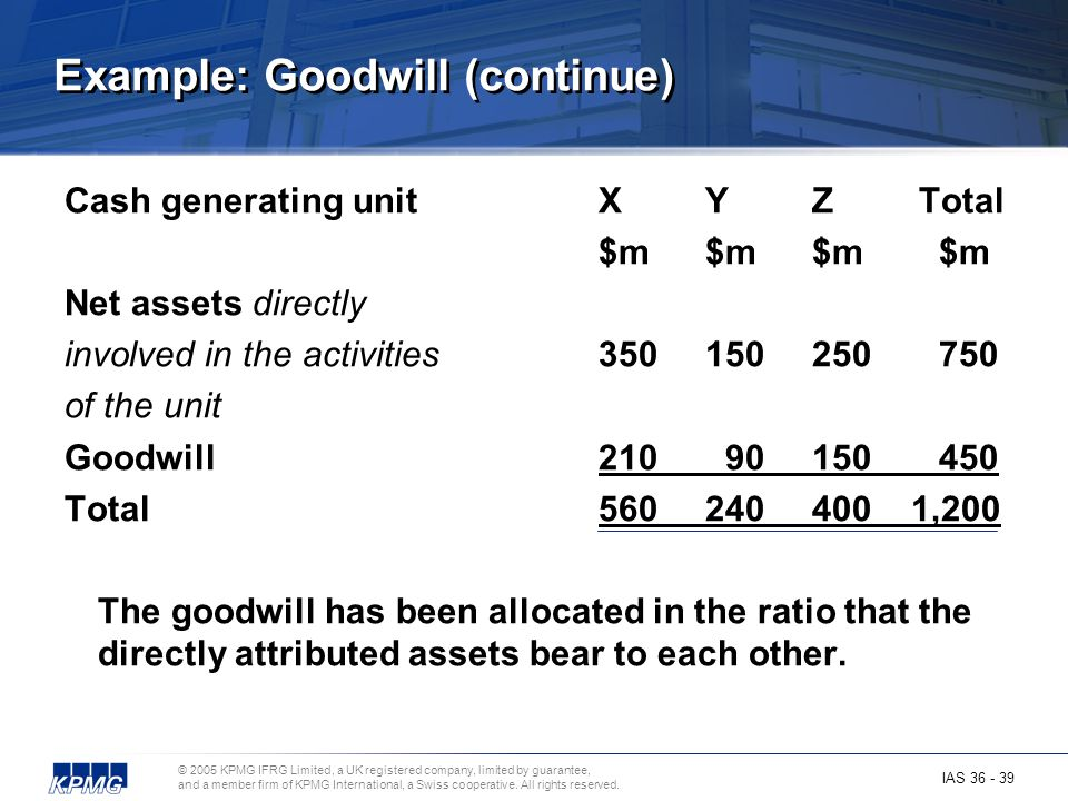 Example: Goodwill (continue)