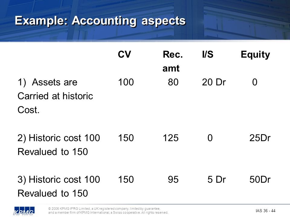 Example: Accounting aspects