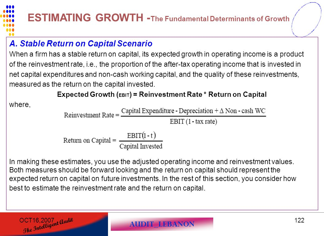 Expected Growth (EBIT) = Reinvestment Rate * Return on Capital