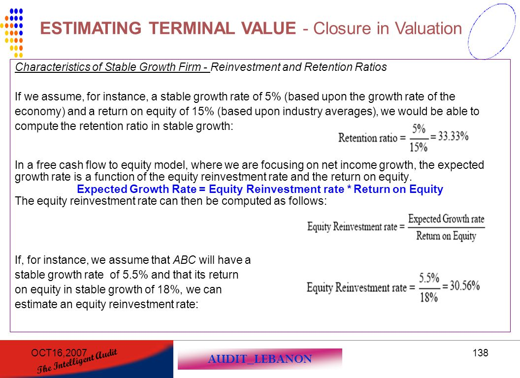 Expected Growth Rate = Equity Reinvestment rate * Return on Equity