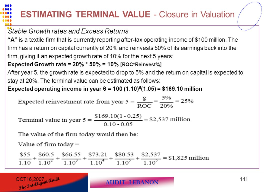 ESTIMATING TERMINAL VALUE - Closure in Valuation