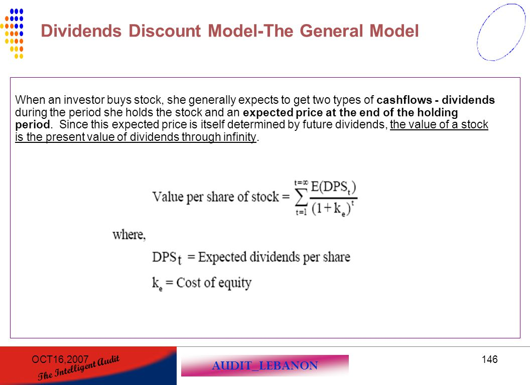 Dividends Discount Model-The General Model