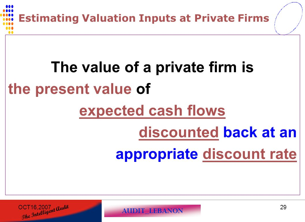 Estimating Valuation Inputs at Private Firms