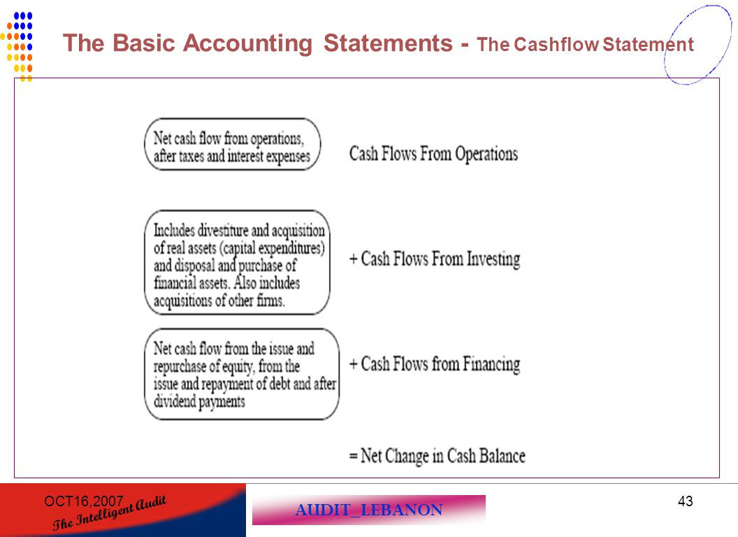 The Basic Accounting Statements - The Cashflow Statement