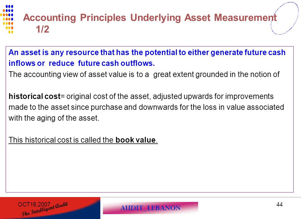 Accounting Principles Underlying Asset Measurement 1/2