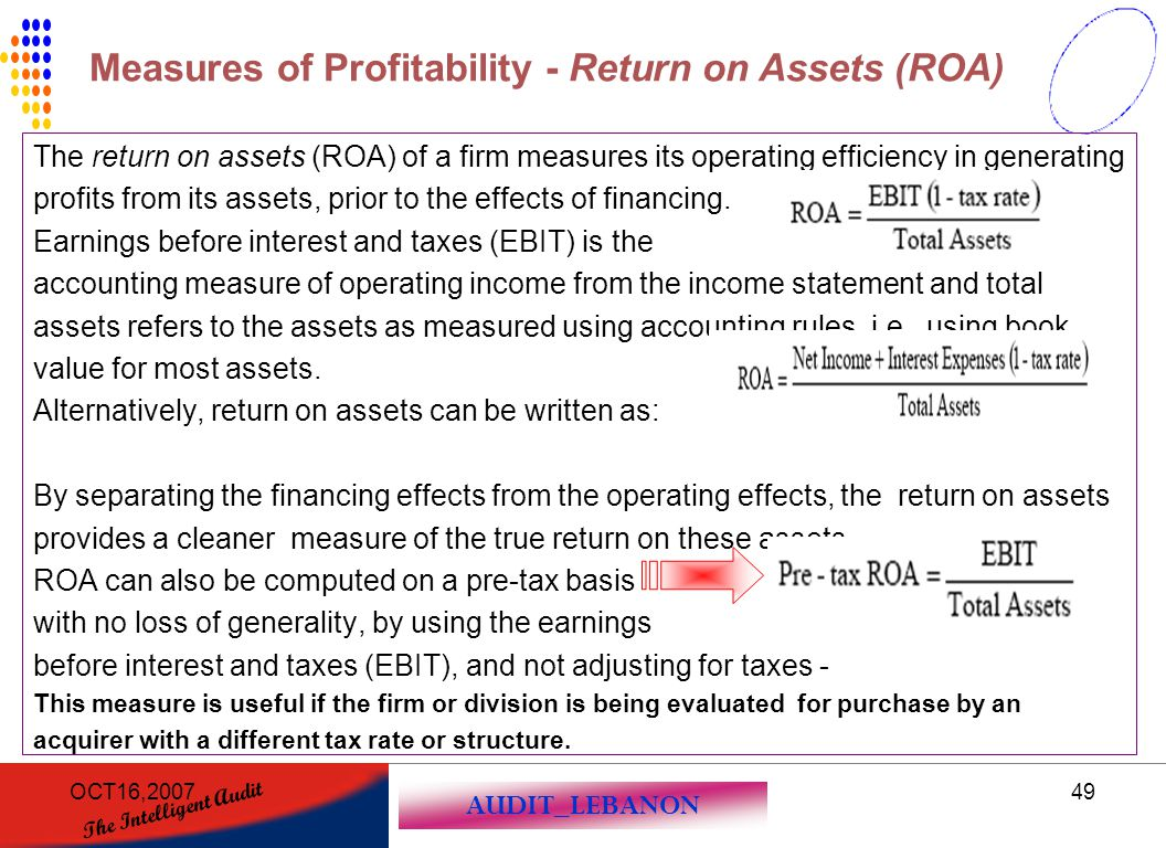 Measures of Profitability - Return on Assets (ROA)