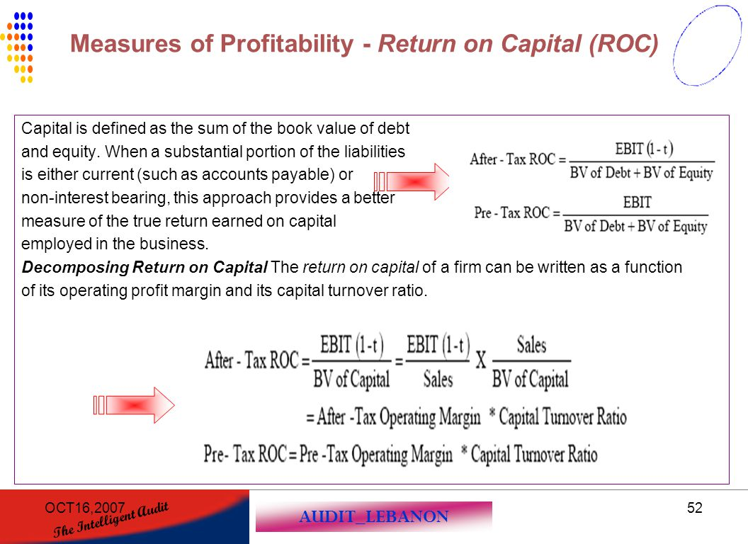 Measures of Profitability - Return on Capital (ROC)