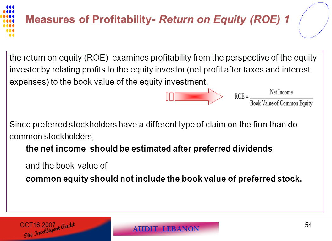Measures of Profitability- Return on Equity (ROE) 1