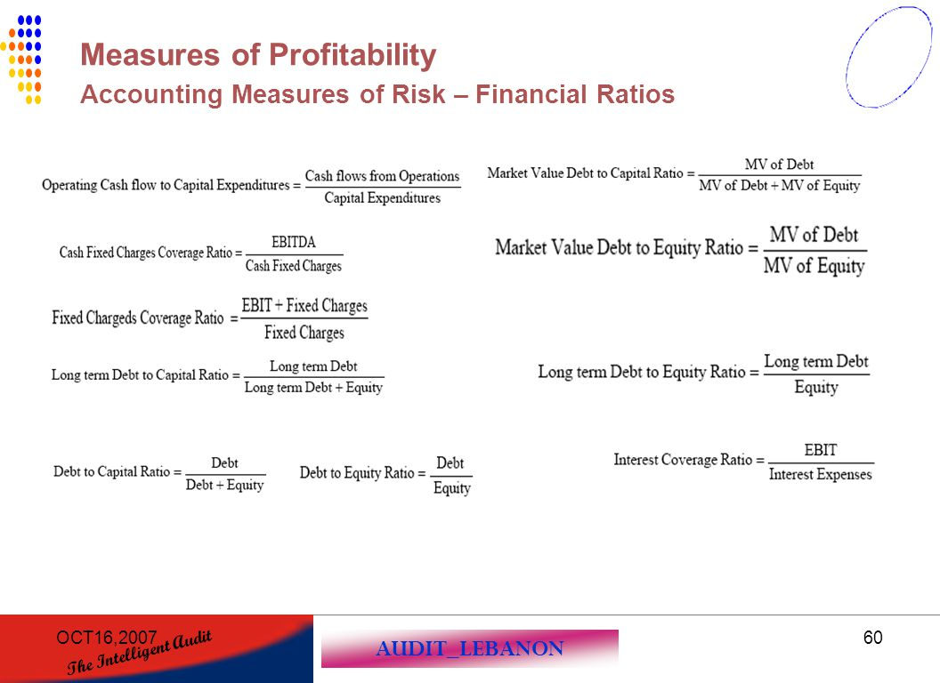 Measures of Profitability