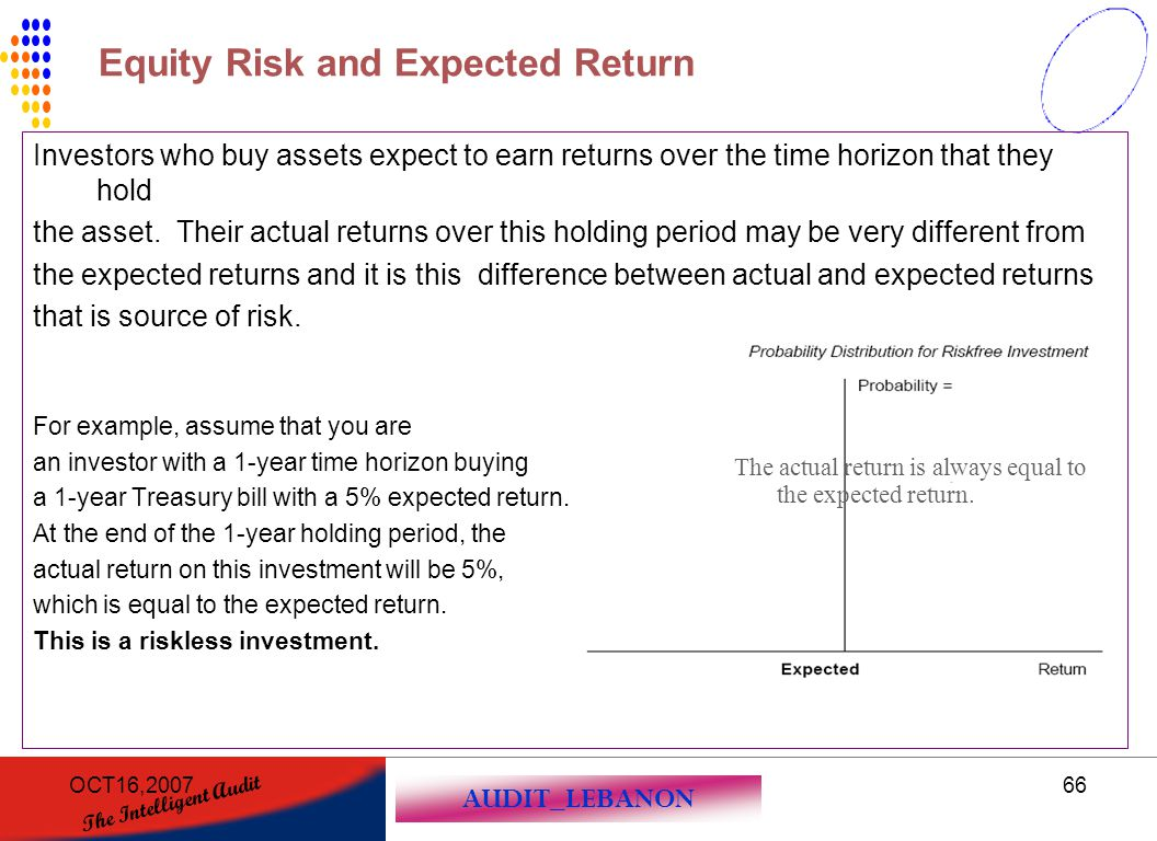 Equity Risk and Expected Return