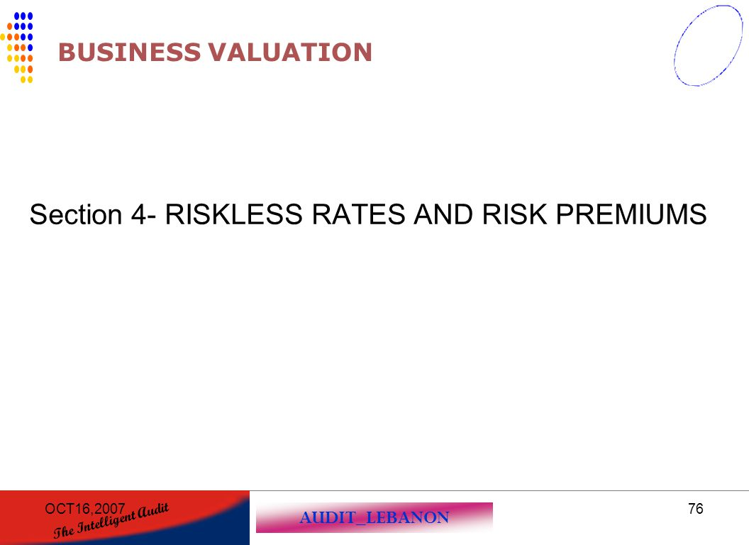 Section 4- RISKLESS RATES AND RISK PREMIUMS