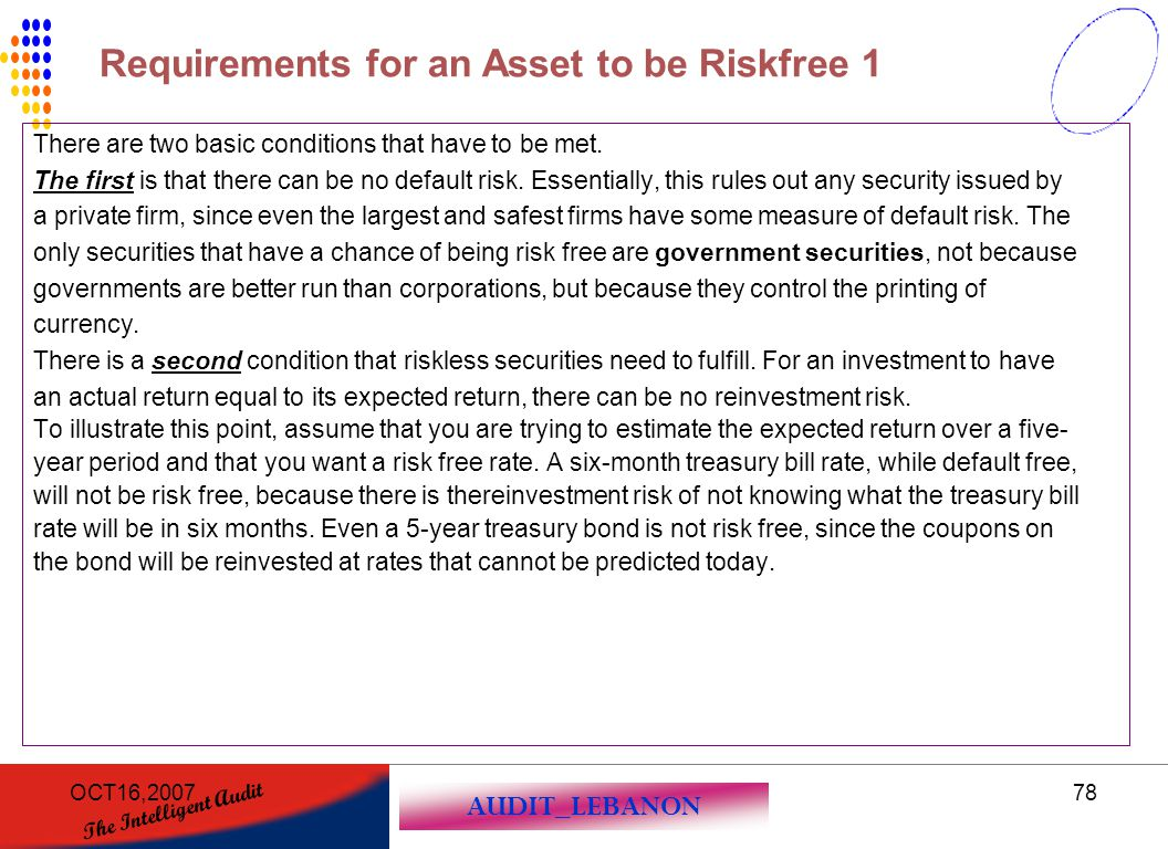 Requirements for an Asset to be Riskfree 1