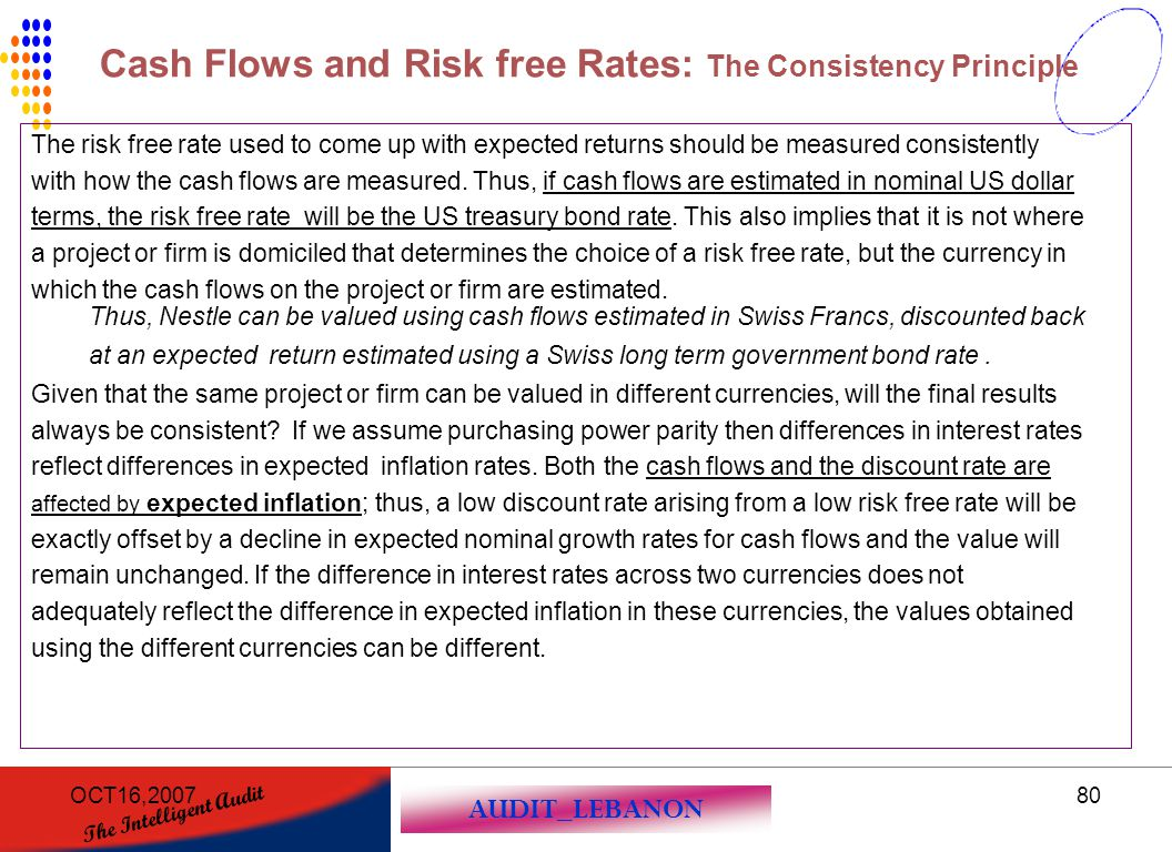 Cash Flows and Risk free Rates: The Consistency Principle