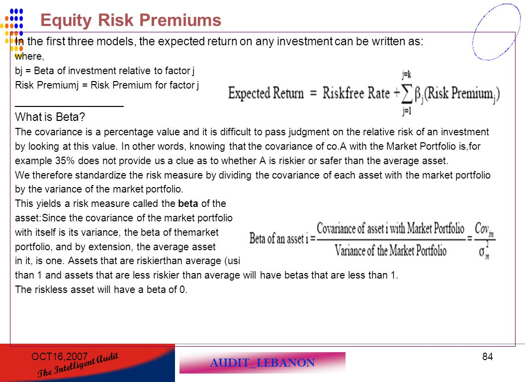 Equity Risk Premiums In the first three models, the expected return on any investment can be written as: