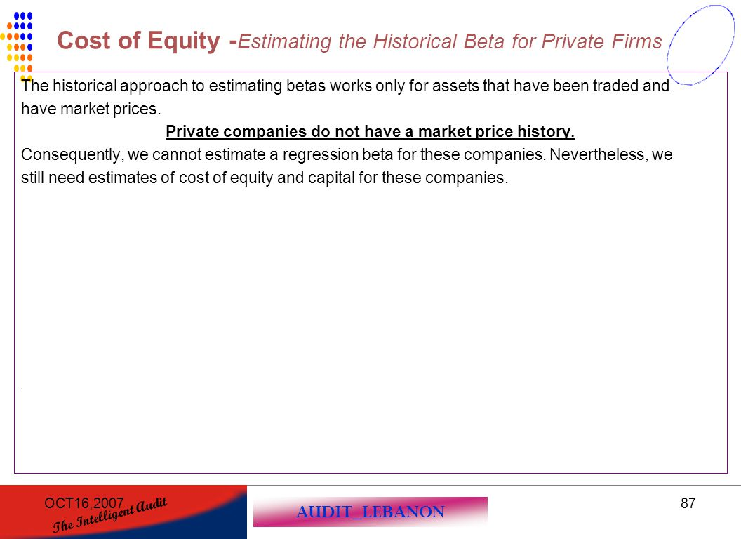 Private companies do not have a market price history.