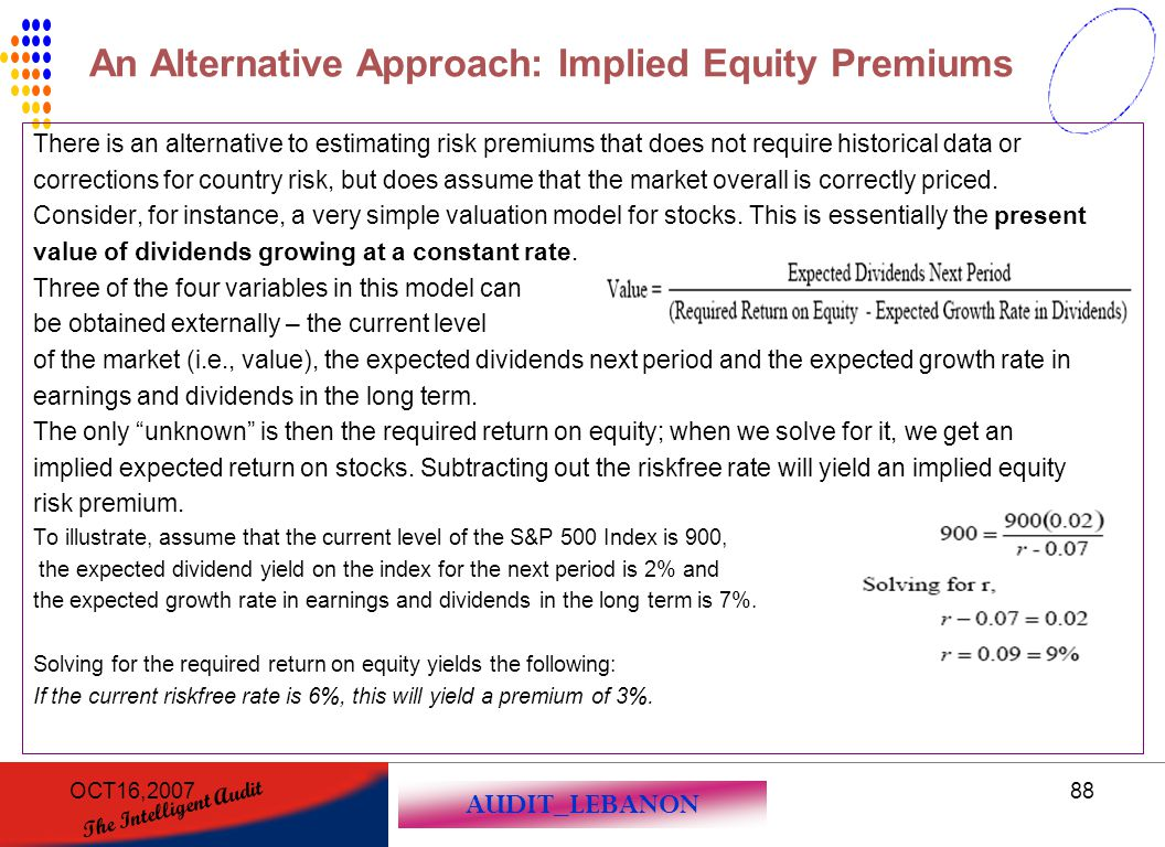 An Alternative Approach: Implied Equity Premiums