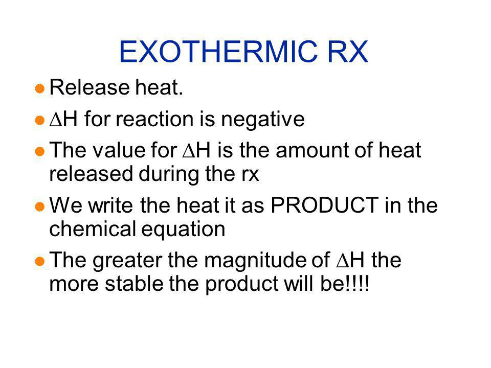 EXOTHERMIC RX Release heat. DH for reaction is negative