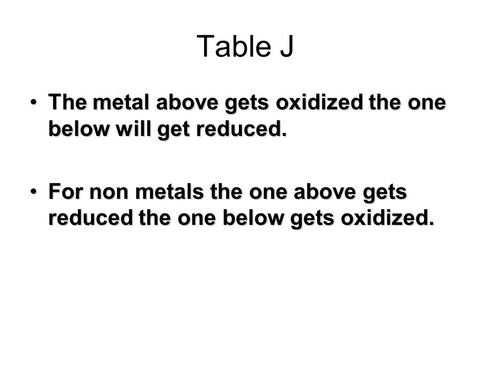 Table J The metal above gets oxidized the one below will get reduced.