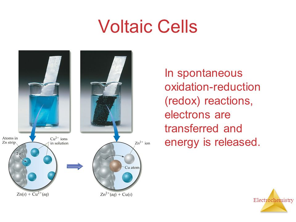 Voltaic Cells In spontaneous oxidation-reduction (redox) reactions, electrons are transferred and energy is released.