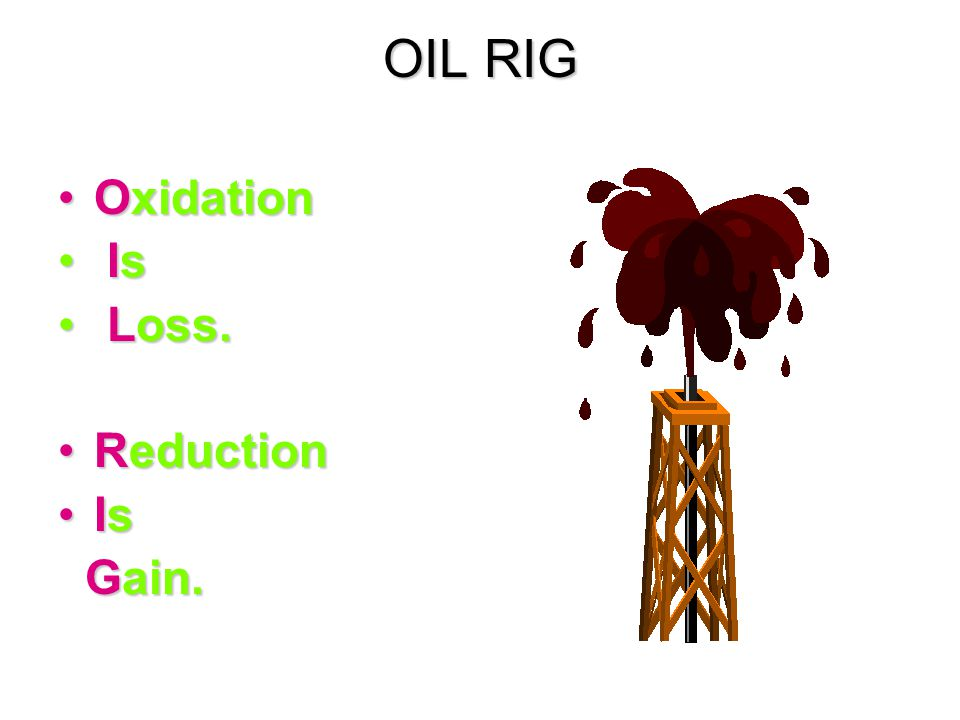 OIL RIG Oxidation Is Loss. Reduction Gain.