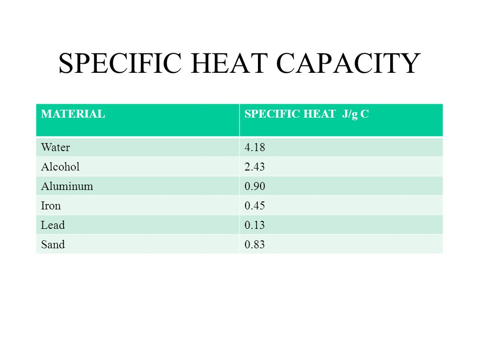 Temperature definition instrument scales ppt video for Specific heat table j gc