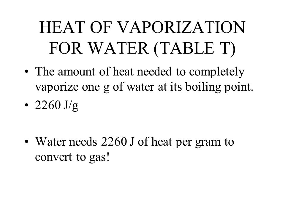 HEAT OF VAPORIZATION FOR WATER (TABLE T)