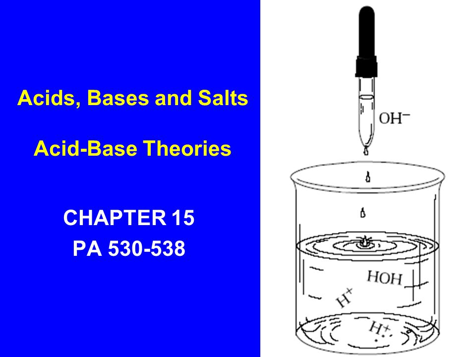 Acids, Bases and Salts Acid-Base Theories