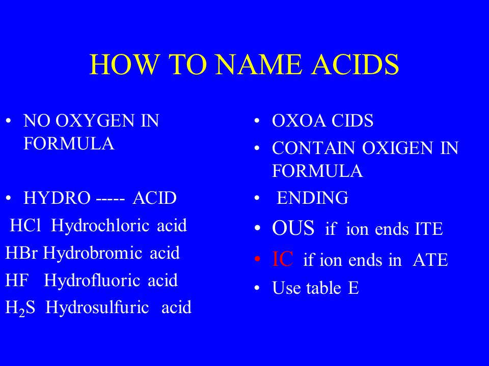 HOW TO NAME ACIDS OUS if ion ends ITE IC if ion ends in ATE