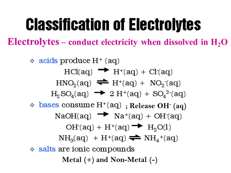 Solutions Electrolytes – conduct electricity when dissolved in H2O