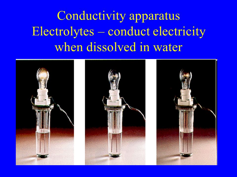Conductivity apparatus Electrolytes – conduct electricity when dissolved in water