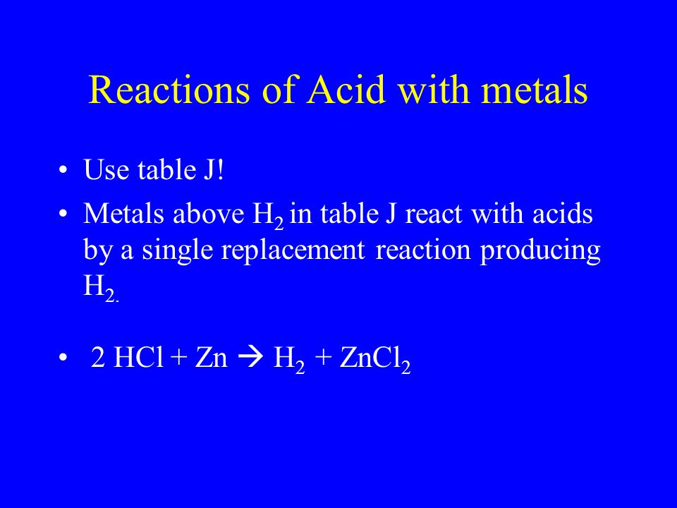 Reactions of Acid with metals