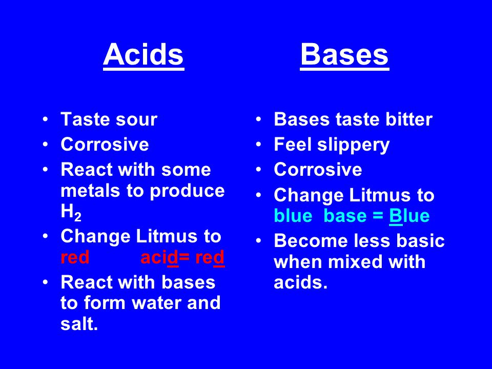 Acids Bases Taste sour Corrosive React with some metals to produce H2