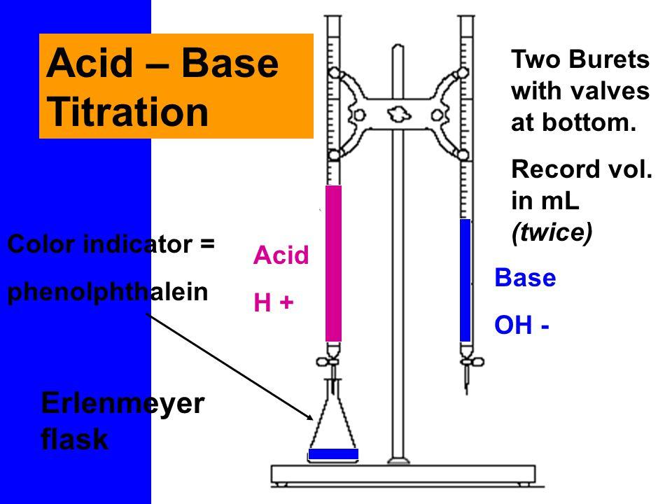 Acid – Base Titration Erlenmeyer flask