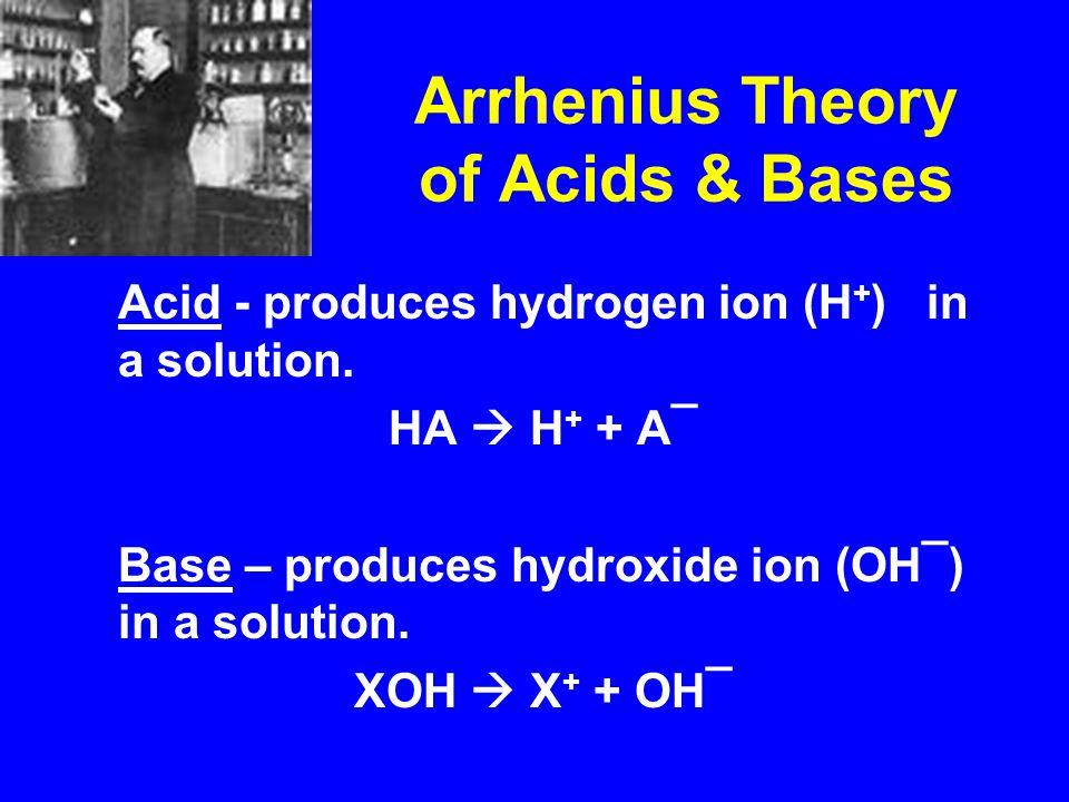Arrhenius Theory of Acids & Bases