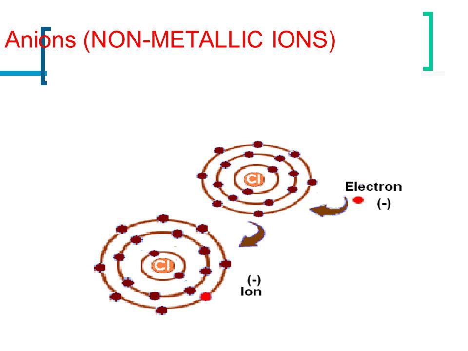 Anions (NON-METALLIC IONS)