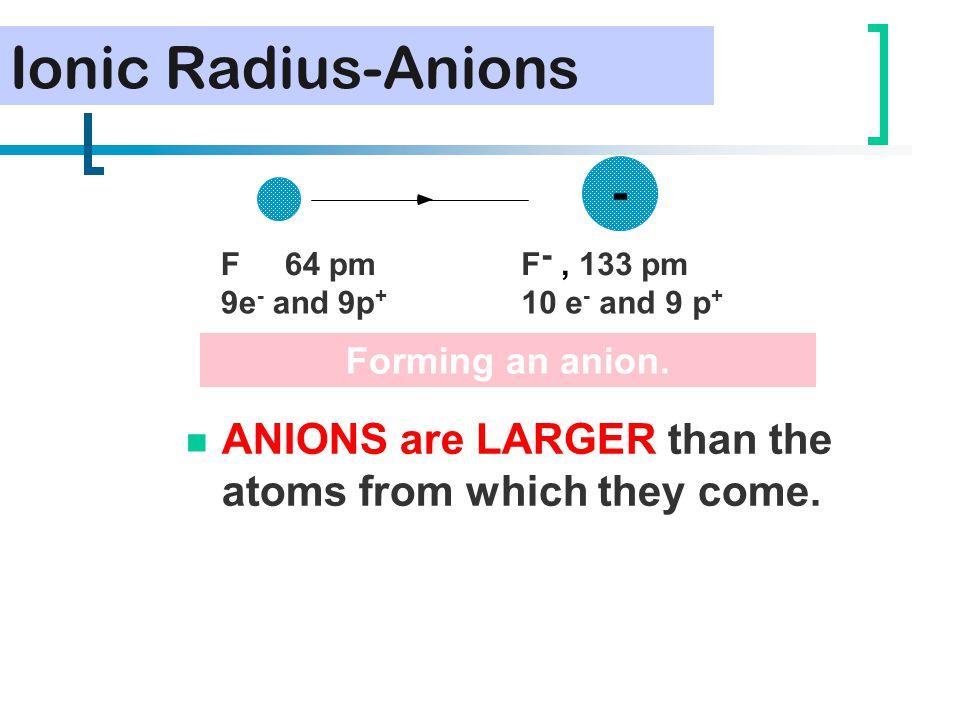Ionic Radius-Anions F. - , 133 pm. 10 e- and 9 p+ F 64 pm. 9e- and 9p+ Forming an anion.
