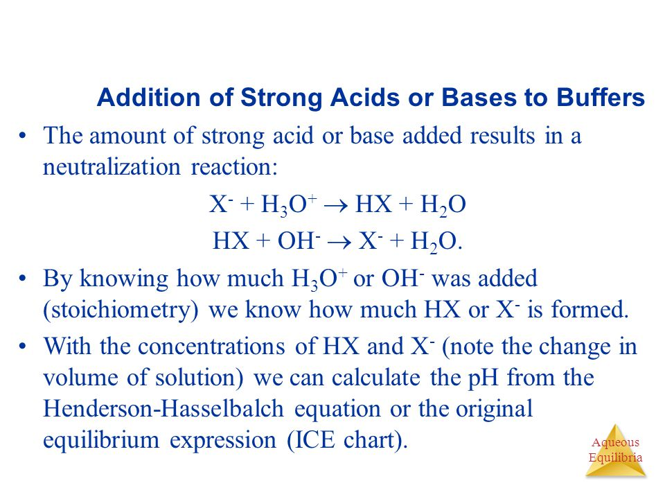 Addition of Strong Acids or Bases to Buffers