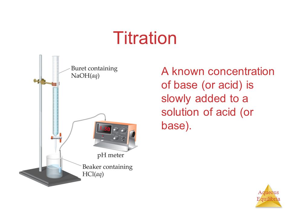 Titration A known concentration of base (or acid) is slowly added to a solution of acid (or base).